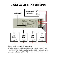 z wave under cabinet lighting led dimmer led dimmer z wave