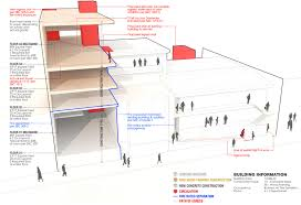 Architectural Diagrams Fremont Urban Infill Sbc Study 6 Story Building Presentation