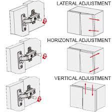 how to adjust european cabinet door hinges unusual kitchen cabinet hinges adjustment 2 pretentious j mark