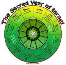 hebrew calendars circular calendars search xka