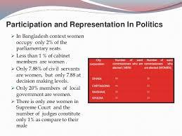 Number Of Cabinet Members Gender Inequality In Bangladesh