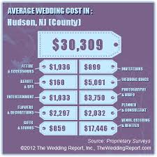 94 best wedding industry news u0026 statistics images on pinterest