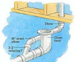 Installing Basement Shower Drain by Best 25 Toilet Drain Ideas On Pinterest Diy Shower Installation