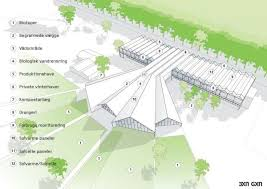 architecture ideas green house sustainable architecture designed by 3xn interior