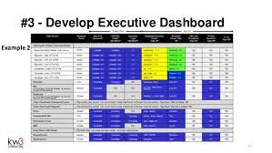 executive report template executive summary template 17 best