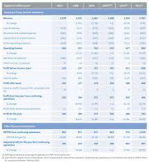 accounting balance sheet template excel sample balance sheet in
