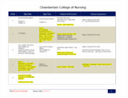 weekly calendar chamberlain college of nursing nr 226