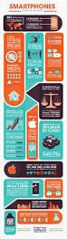 8 best flow charts images on pinterest social media flowchart communication design
