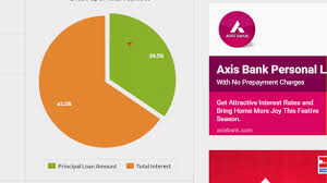 5 Home Loans by How To Save Yourself From Home Loan Interest Tamil Banking Youtube
