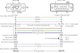 standard vga wiring diagram wiring diagram