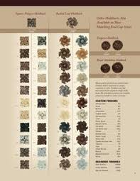 Forest Group Drapery Hardware Forest Group Drapery Hardware Systems Furnishing Pinterest