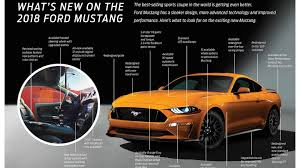 2018 ford mustang order guide leaks onto mustang6g forum the drive