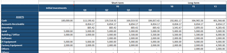 Financial Modeling Excel Templates Startup Financial Modeling A By Guide Xls Template