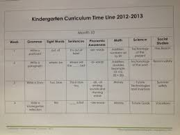 2012 2013 kindergarten lesson plans u2013 month by month style