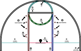 Half Court Basketball Dimensions For A Backyard by Backyard Basketball Court Ideas Stencils Layouts U0026 Dimensions