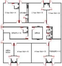 Design A Floor Plan Template Floor Plans For Arranging A Child Care Room Designing The Floor