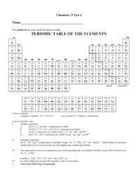 periodic table of elements test periodic table elements forms and templates fillable printable