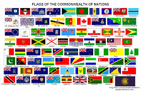 Flags Of All Nations Celebrating Languages With The Commonwealth Games 2014 U2014 Primary