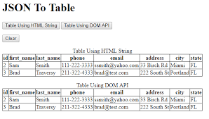 convert json to html table translating a json data to html element the freecodec forum
