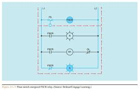 schematics and wiring diagrams float switch control of a pump and