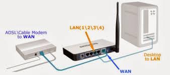 membuat jaringan wifi lancar cara membuat hotspot jaringan wifi di rumah