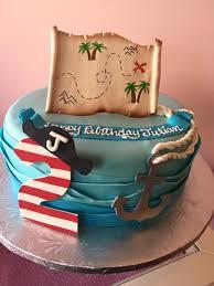 Cake Decorating Classes Dundee 14224971 775201912582204 6083859599930911449 N Jpg