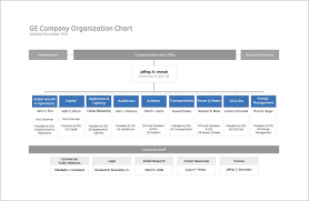 ppt org chart template exol gbabogados co