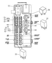 2002 jeep wrangler x wiring diagram wiring diagram