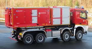 Feuerwehr Bad Wildbad Wlf32 Arocs 8x8 Ab Wfs Nrw Pdf