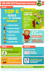 pbs kids afterschool adventure theme based activities and games