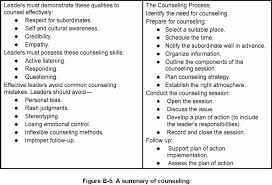 leadership evaluation form redeemer university college psychology