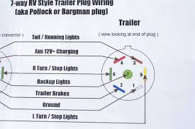 category all wiring diagram 2 carlplant
