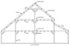 Timber Dormer Construction Timber Frame Construction Featuring Framing Styles