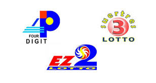 PCSO Lotto Results 4 Digit EZ2 SWERTRES January 29 2018 PCSO
