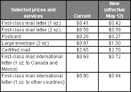 new postage rates pt 2 the world almanac