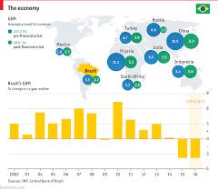brazilian waxing and waning