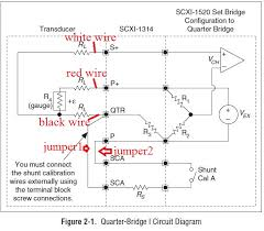solved strain gage calibration using signal express discussion