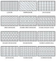 subway tile patterns ideas best 227a077636a3ef8dcaf20c375e585165