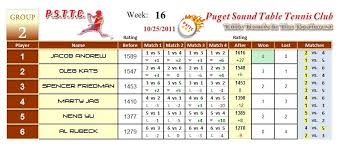 10 rules of table tennis week 16 rating correction groups 2 3 puget sound table tennis club