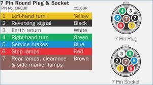 7 pin trailer wiring diagram australia fasett info