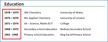 format for writing your education history on your cv cv plaza