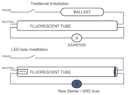 how to change a fluorescent light fixture fluorescent to led conversion kit home depot light bulb energy