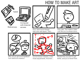 Meme Text Art - how to make art comic meme weasyl