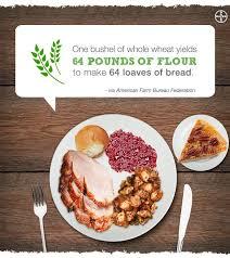 cuisine am ag en u 13 best ag images on meal meals and nutrition