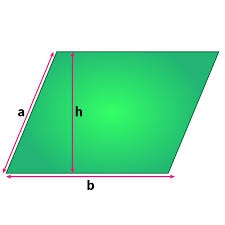 Area Formula by Area Formulas And Perimeter Formulas