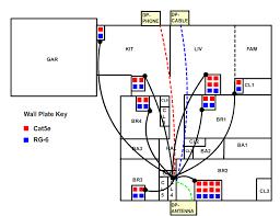 structured wiring retro planning 2