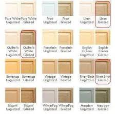 Where To Buy Rustoleum Cabinet Transformations Kit Rust Oleum Cabinet Transformations The Home Depot Community
