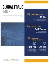 global fraud index pymnts com