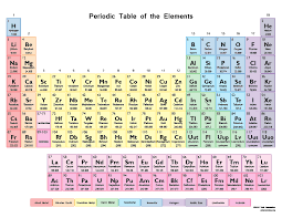 What S The Periodic Table What Is The Position Of Oxygen In The Periodic Table Socratic