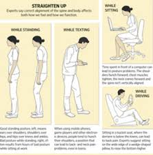 Standing Vs Sitting Desk How Bad Sitting Posture At Work Leads To Bad Standing Posture All